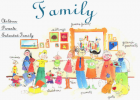 Webquest: Family time | Recurso educativo 34911