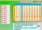Repasa las tablas de multiplicar | Recurso educativo 37391
