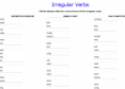 Irregular verbs | Recurso educativo 18713