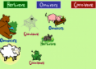 Animal diet game | Recurso educativo 21779