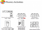 Phonics activities | Recurso educativo 7029