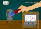 Physics - Understanding Electromagnetic induction (EMI) and electromagnetic | Recurso educativo 759106