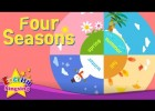The Seasons - vocabulary - video for kids | Recurso educativo 765725